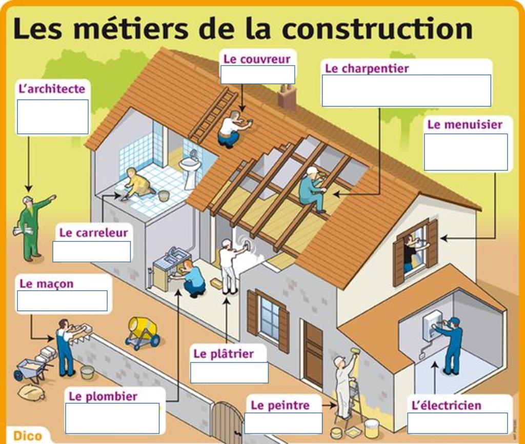 This image has an empty alt attribute; its file name is les-métiers-de-la-constructions-sans-def-1024x866.png